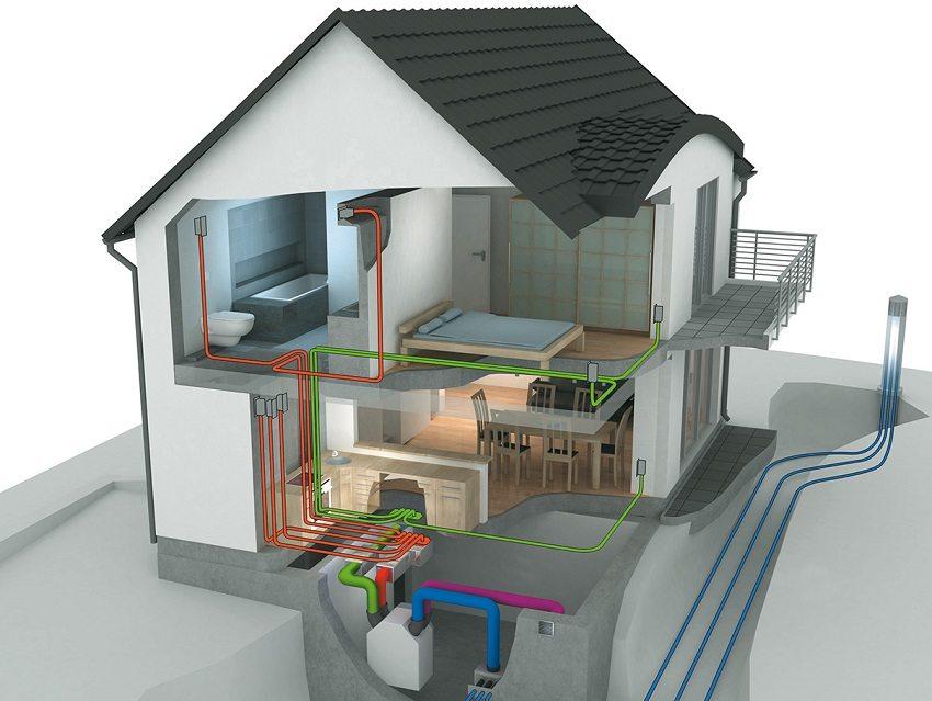 рекуперация воздуха в частном доме